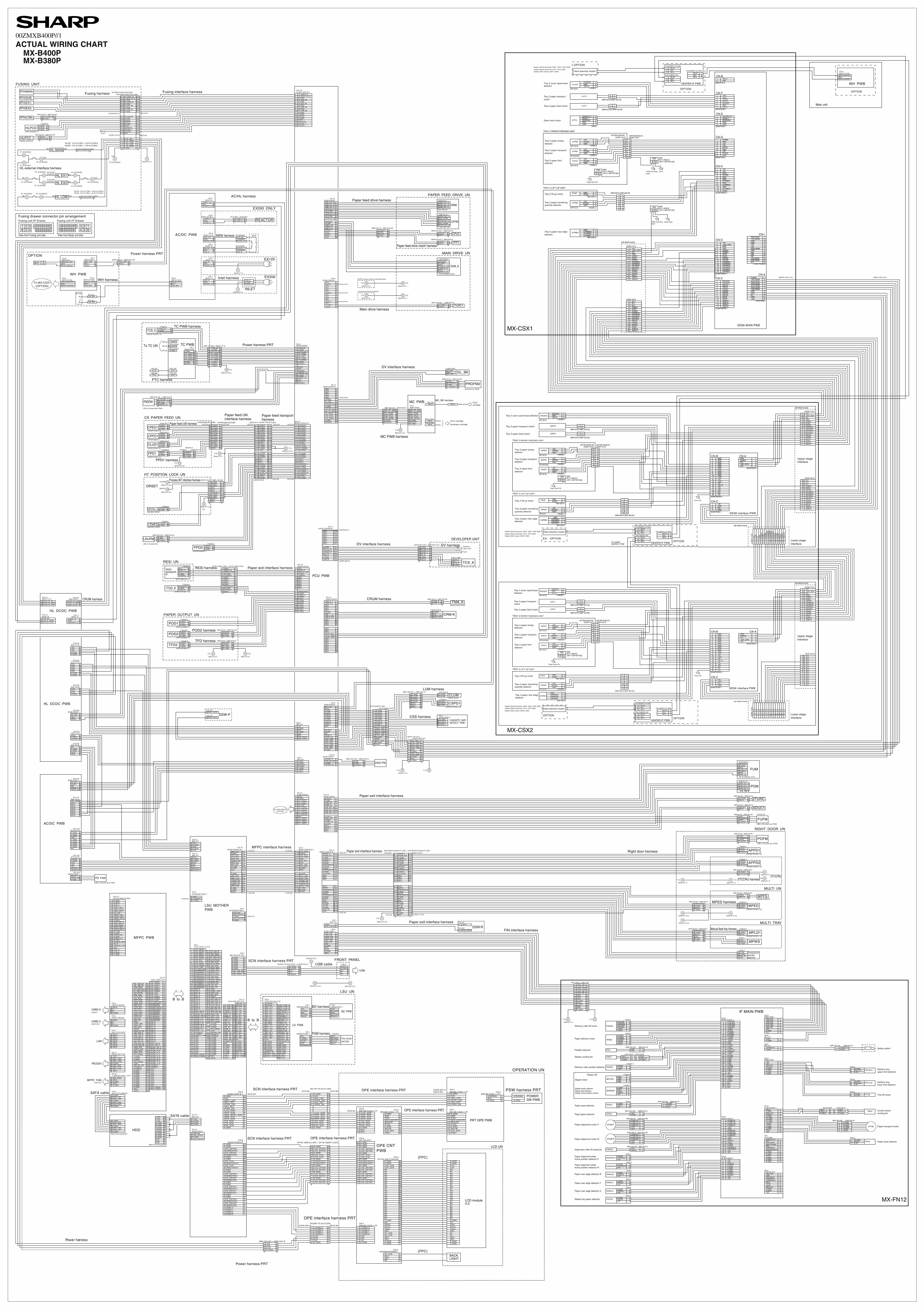 Financial Comparison Chart Wiring Diagram